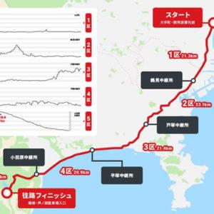 箱根駅伝2020